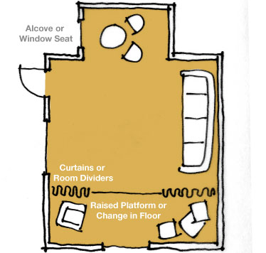 Diagram of alcove ideas