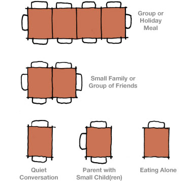Diagram showing various dining table configurations