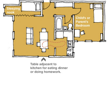 Apartment floor plan with kitchen and dining area